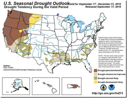 season_drought